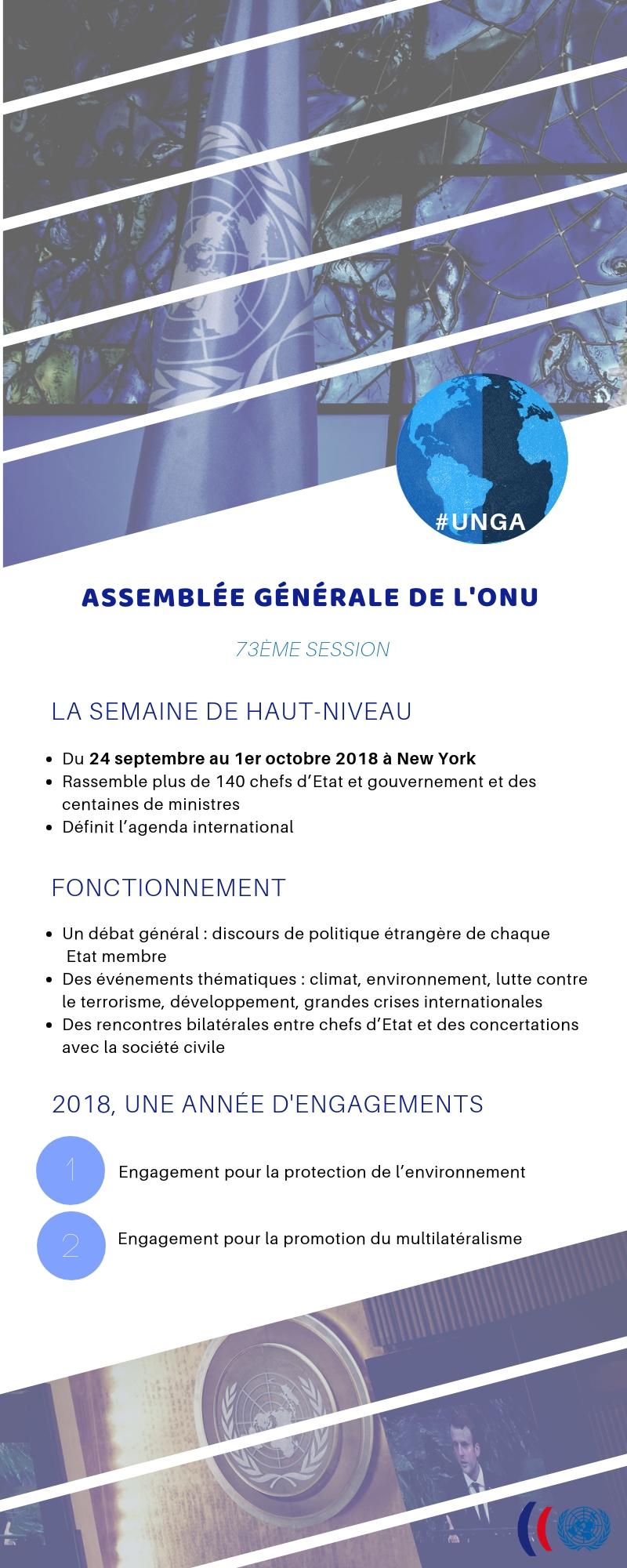 La 73me Assemble Gnrale Des Nations Unies